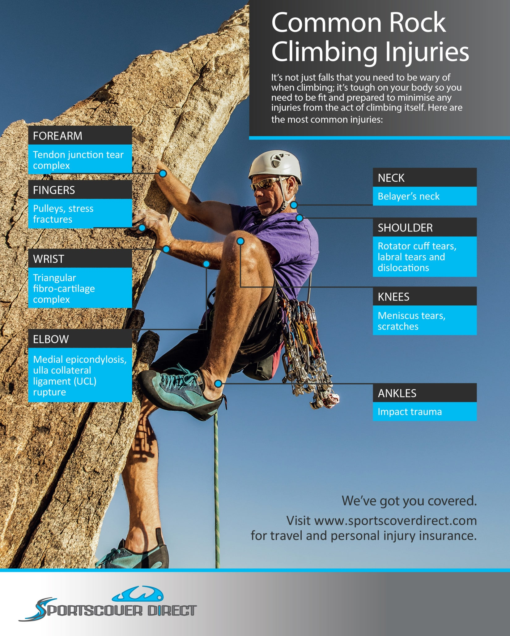 Common Rock Climbing Injuries