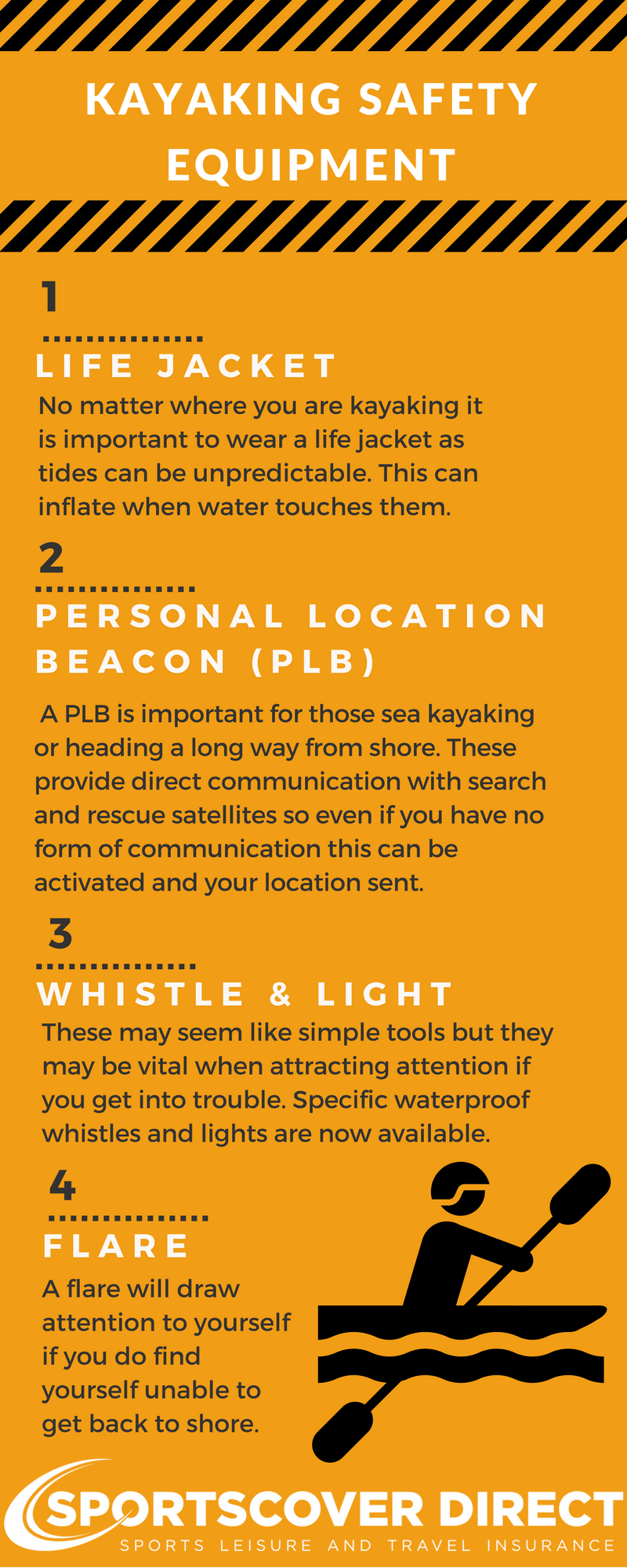 Kayaking Safety Equipment Infographic