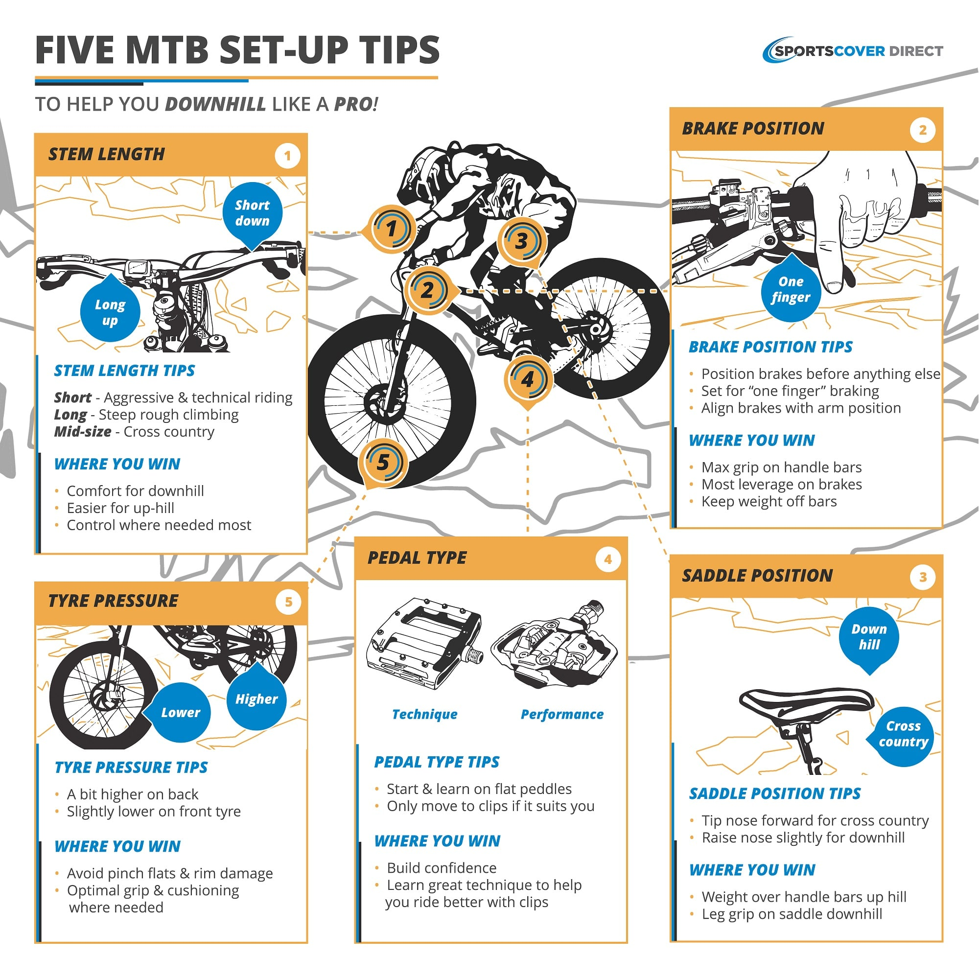 5 Mountain Bike Set Up Tips