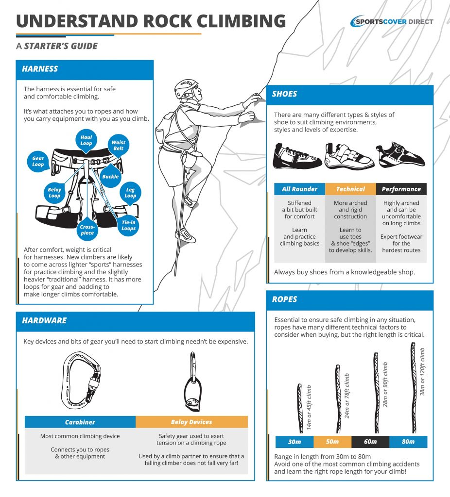 infographicrockclimb-final-small