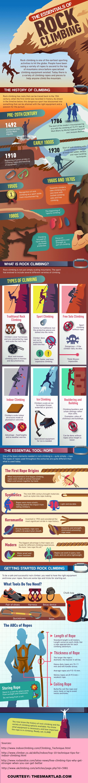 rock-climbing-essentials