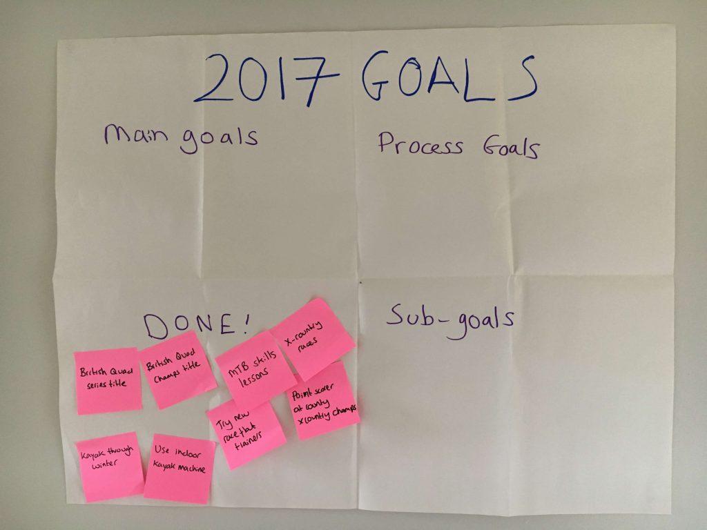 Helen Russell Goals 2