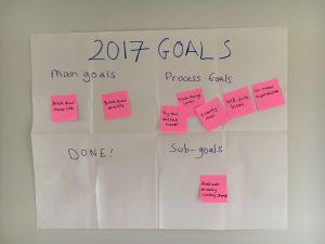Helen Russell Winter Goals