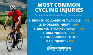 Common Cycling Injuries